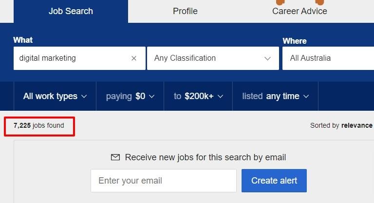 Digital Marketing Job Demand in Australia